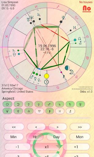 占星术光环。 Pro