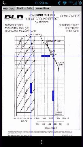 Aviation Chart Reader
