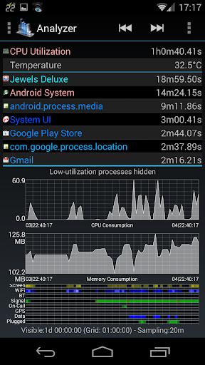 3C Process Monitor Pro  screenshots 4