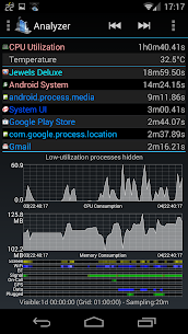 3C Process Monitor Pro 2.3 [Full Patched] Cracked Apk 4