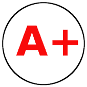 Grade Ticker