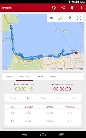 Runtastic Road Bike Tracker 2.2.1 screenshot 37466