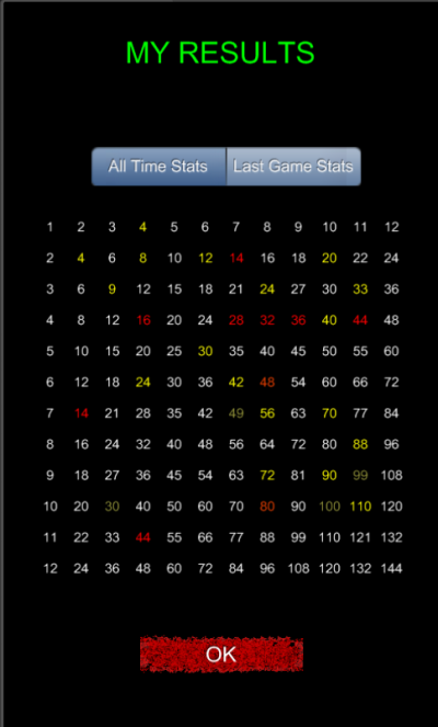 Spooky Numbers Times Tables- screenshot