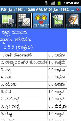 Horoscope Kannada - Android Apps on Google Play