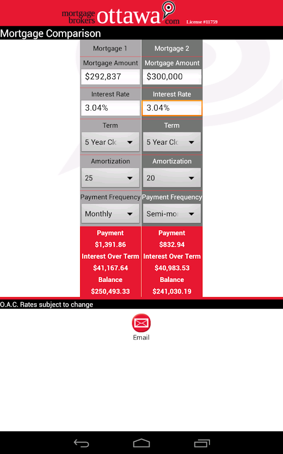 Mortgage Brokers Ottawa - Android Apps on Google Play