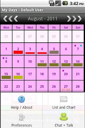4 My Days - Period & Ovulation ™ App screenshot