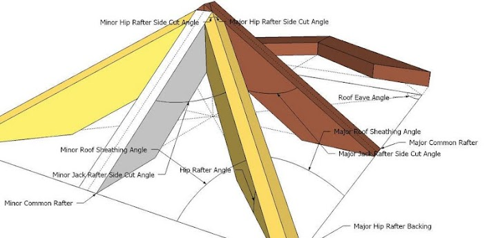 how to cut roof rafters angle