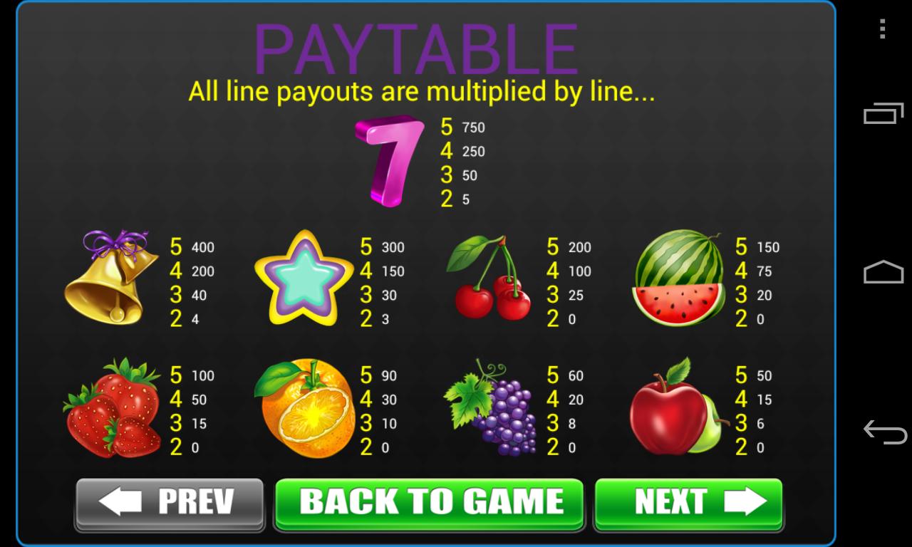 all fruit slot games