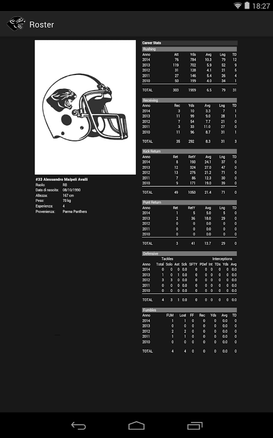Parma Panthers Official- screenshot