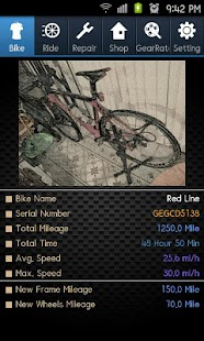 Bike Diary - MTB Road Gear