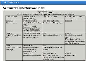 Screenshot of FMCSA Medical Reference
