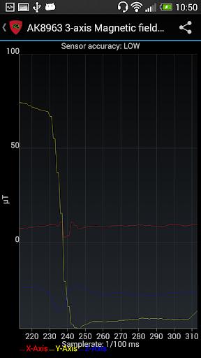 MagnetoMeter - SignalShield