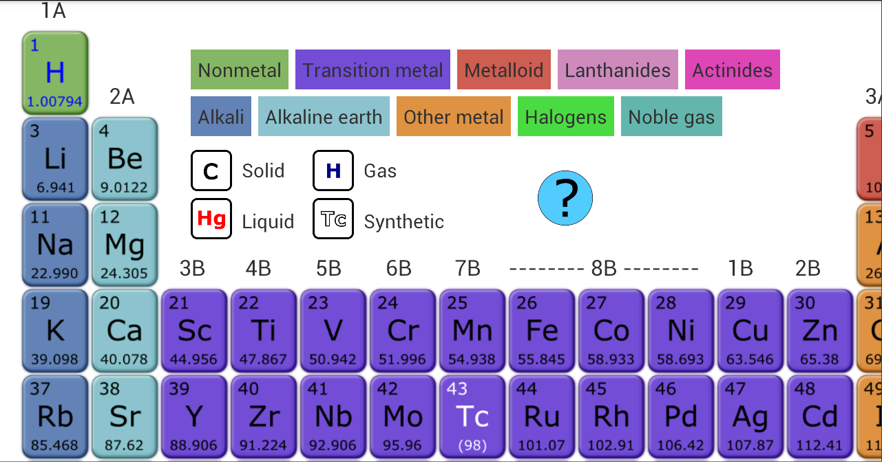 tabla periodica con nombres hd images periodic table and sample tabla periodica con nombres hd choice - Tabla Periodica Con Nombres Hd