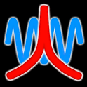Sound Spectrum Analyzer (Free) icon