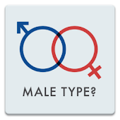 Male Personality Test