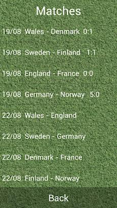U-19女子欧州サッカー選手権2013のおすすめ画像4