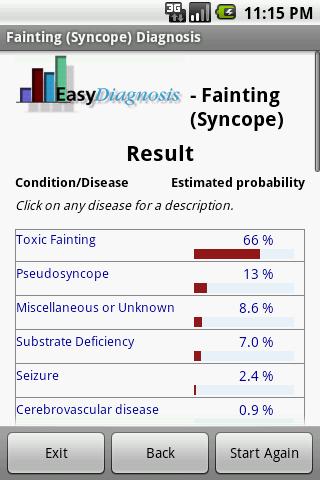 Fainting Self Diagnosis Doctor screenshot 3
