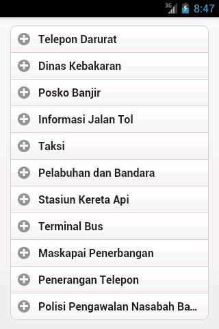 Nomor Darurat Jakarta