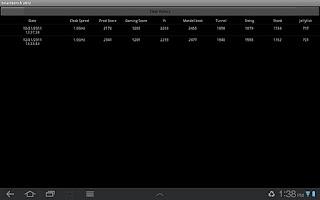Screenshot of Smartbench 2012