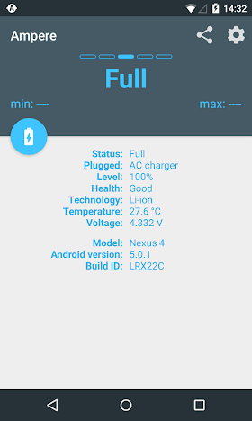 Ampere 3.00 Final (Mod) APK