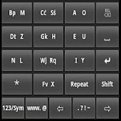 Polish-English Phonic Keyboard