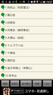 日本百名山データ