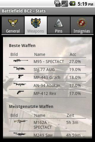 Battlefield Bad Company2 Stats - screenshot