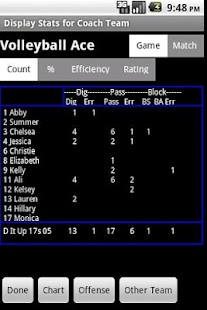 Volleyball Ace Stats- screenshot thumbnail