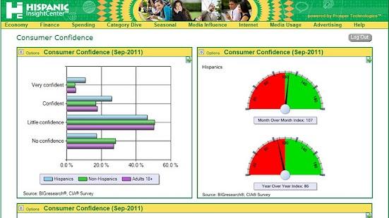 Hispanic InsightCenter™ Tablet- screenshot thumbnail