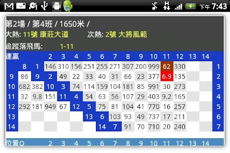 HK Racing Infocast 跑馬機 - screenshot thumbnail