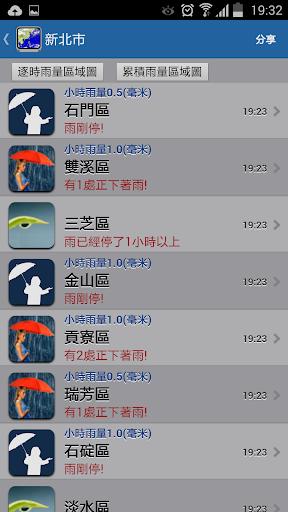 u89c0u5929u6c23u2122  screenshots 5