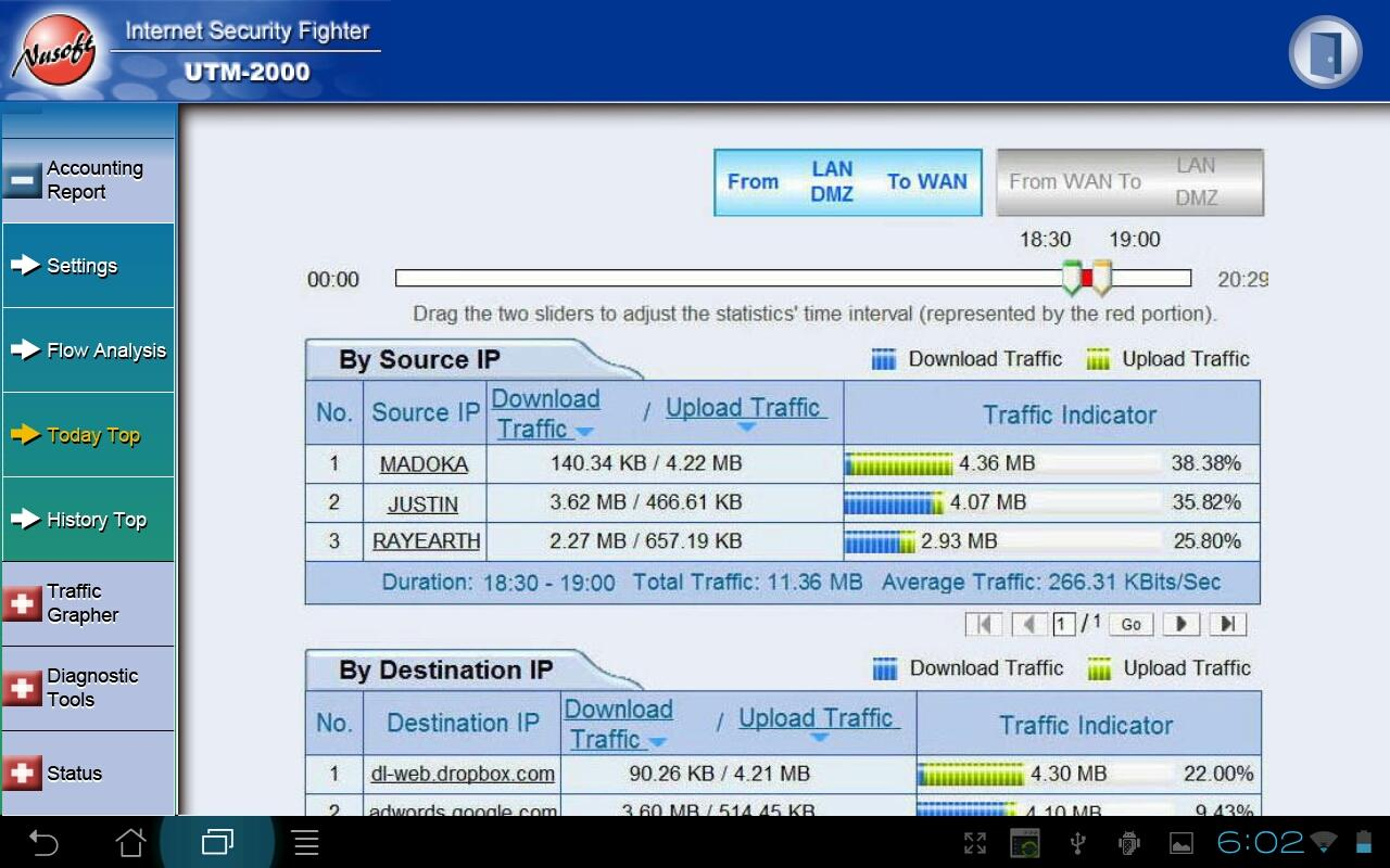 Nusoft UTM UI Demo- screenshot