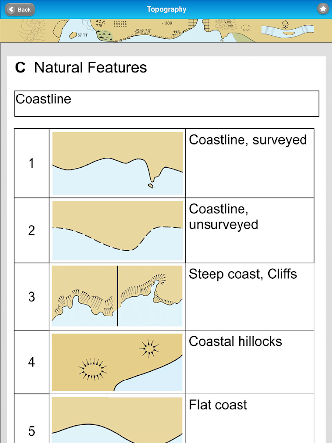 Nautical Chart Symbols Android Apps On Google Play