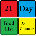 21 Day Food List icon