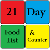 21 Day Food List