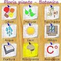 Floria piante e fiori Botanica icon