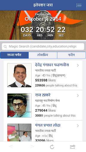 Maharashtra Election Tour 2014