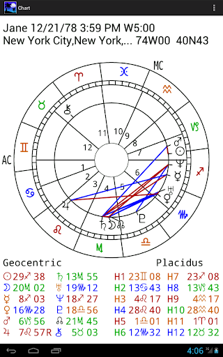 玩生活App|Tropical Skies Astrology免費|APP試玩