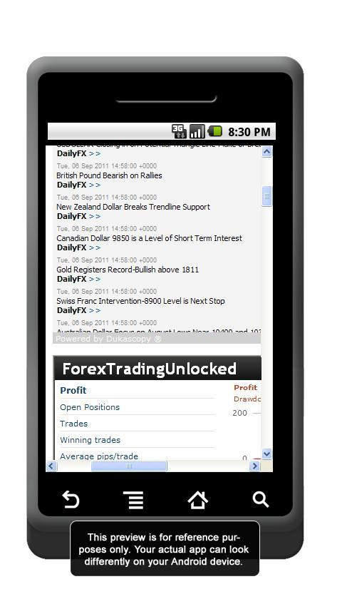 Forex Trading Unlocked - screenshot