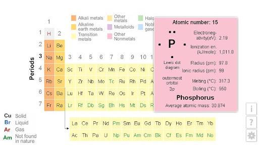 K12 periodic table apps on google play screenshot image urtaz Gallery