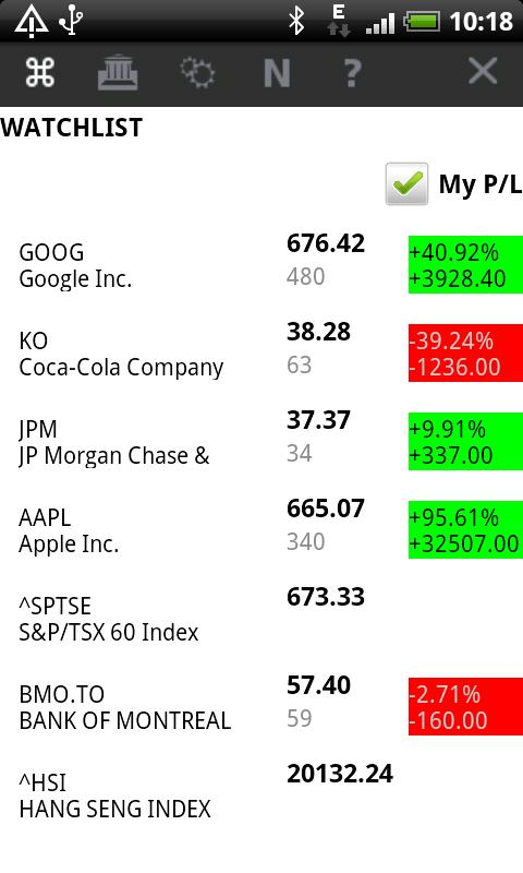 Stocks Watchlist - screenshot