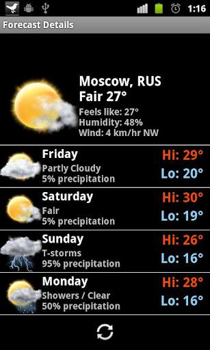 MIUI Digital Weather Clock