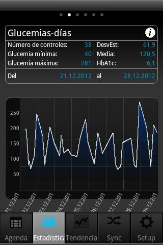 SiDiary Diabetes Management - screenshot