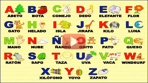 Learning Spanish Alphabet