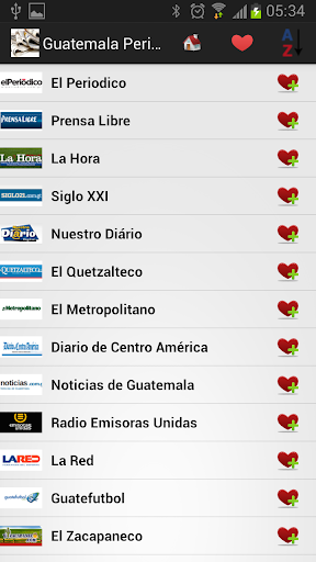 Guatemala Periódicos