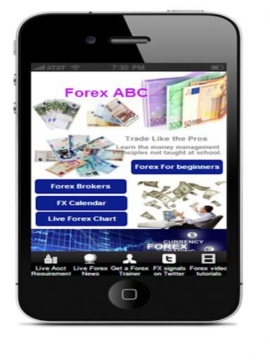 FOREX ABC