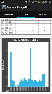 Bigpond Usage Pro - screenshot thumbnail