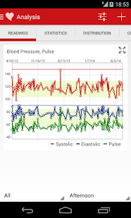 Blood Pressure Companion- screenshot thumbnail