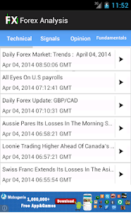 Forex Technical Analysis - Android Apps on Google Play