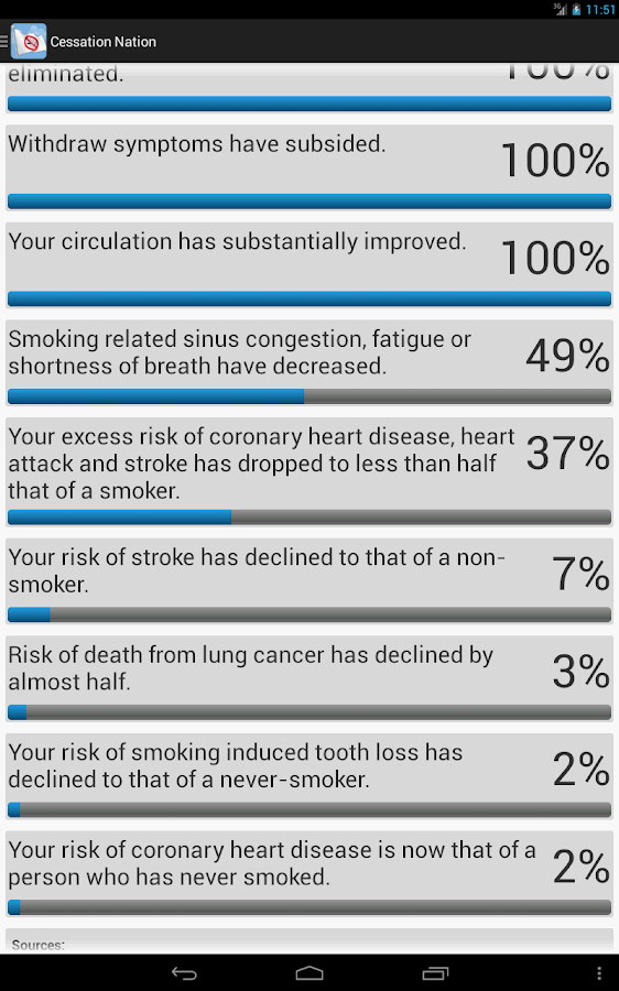 Quit Smoking: Cessation Nation - screenshot